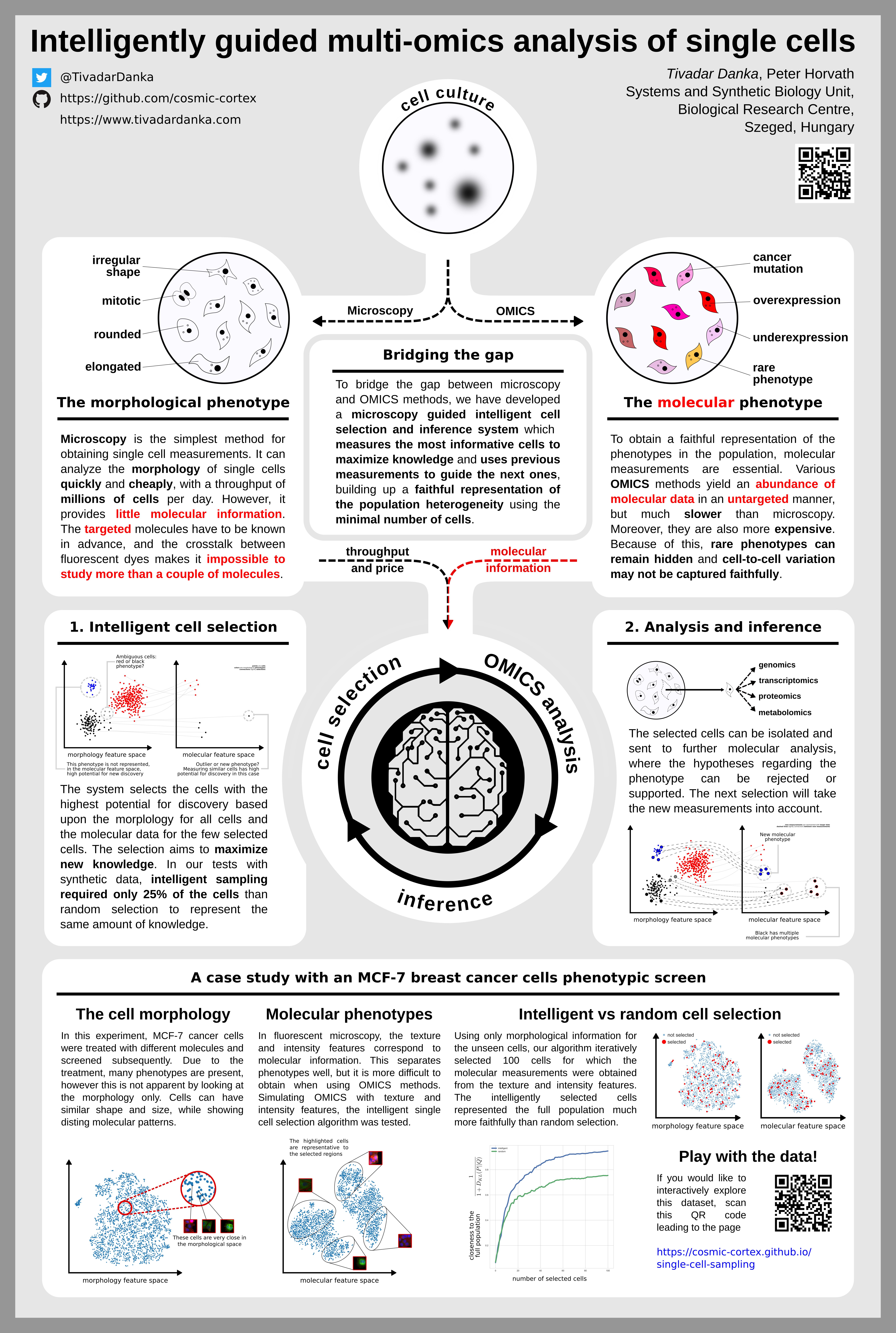 Research – Tivadar Danka